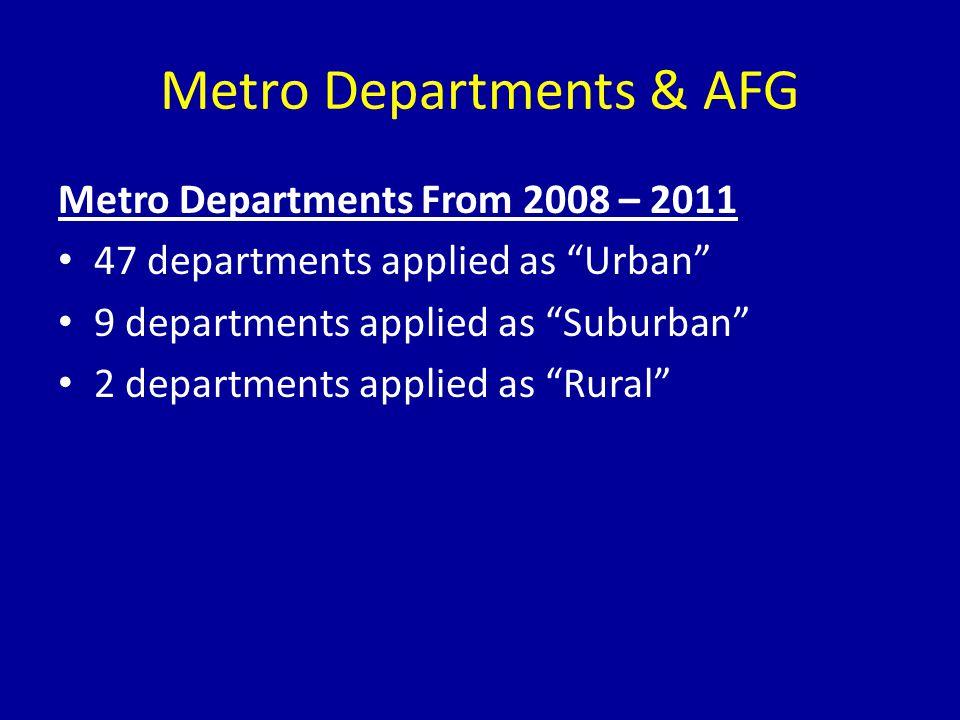 Metro Departments & AFG Metro Departments From 2008 – 2011 47 departments applied as Urban 9 departments applied as Suburban 2 departments applied as Rural