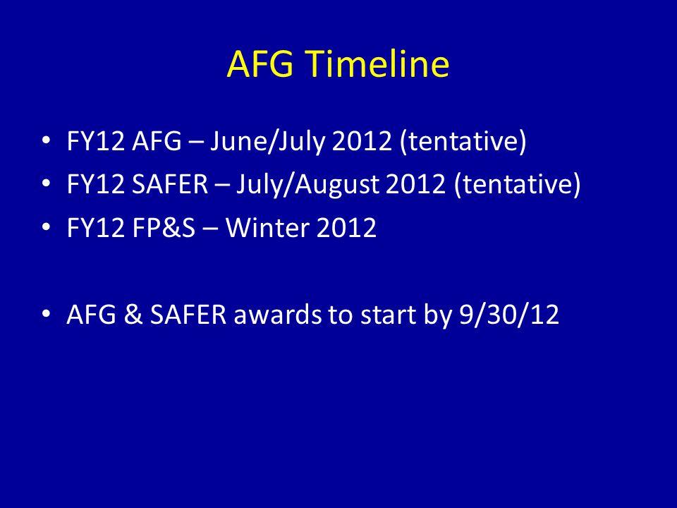 AFG Timeline FY12 AFG – June/July 2012 (tentative) FY12 SAFER – July/August 2012 (tentative) FY12 FP&S – Winter 2012 AFG & SAFER awards to start by 9/30/12