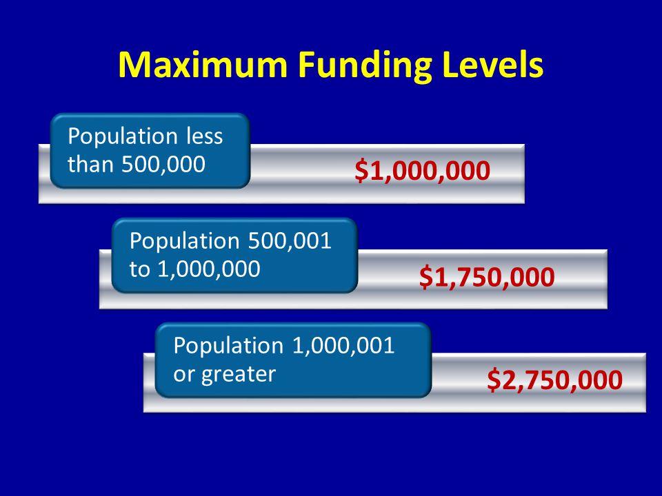 Maximum Funding Levels $1,000,000 $1,750,000 $2,750,000
