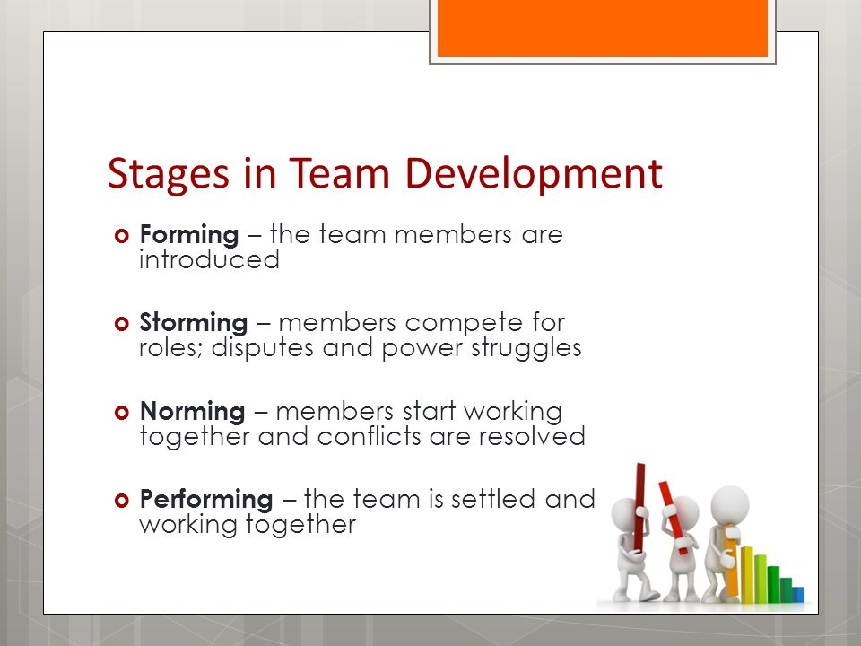 Stages in Team Development  Forming – the team members are introduced  Storming – members compete for roles; disputes and power struggles  Norming – members start working together and conflicts are resolved  Performing – the team is settled and working together