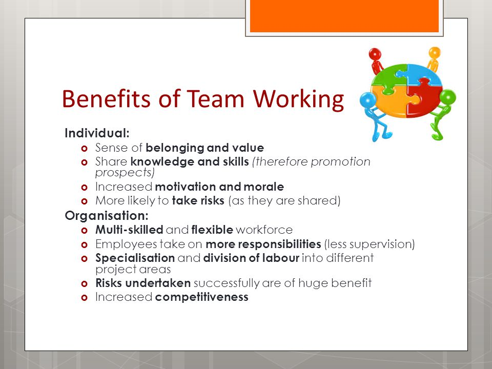 Benefits of Team Working Individual:  Sense of belonging and value  Share knowledge and skills (therefore promotion prospects)  Increased motivation and morale  More likely to take risks (as they are shared) Organisation:  Multi-skilled and flexible workforce  Employees take on more responsibilities (less supervision)  Specialisation and division of labour into different project areas  Risks undertaken successfully are of huge benefit  Increased competitiveness