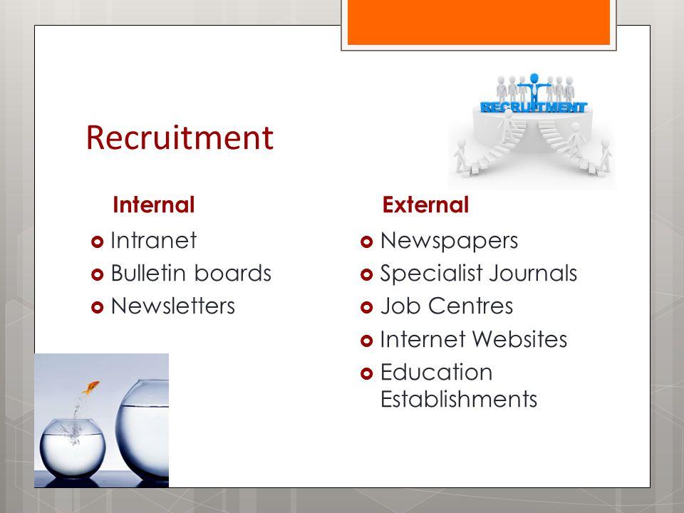 Recruitment Internal  Intranet  Bulletin boards  Newsletters External  Newspapers  Specialist Journals  Job Centres  Internet Websites  Education Establishments