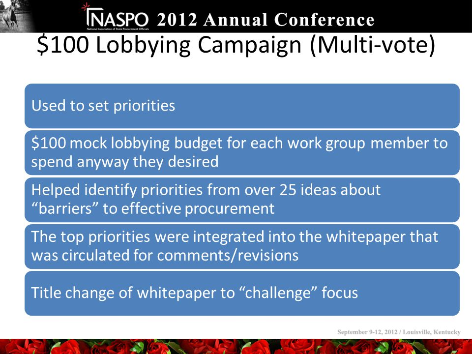 $100 Lobbying Campaign (Multi-vote) Used to set priorities $100 mock lobbying budget for each work group member to spend anyway they desired Helped identify priorities from over 25 ideas about barriers to effective procurement The top priorities were integrated into the whitepaper that was circulated for comments/revisions Title change of whitepaper to challenge focus