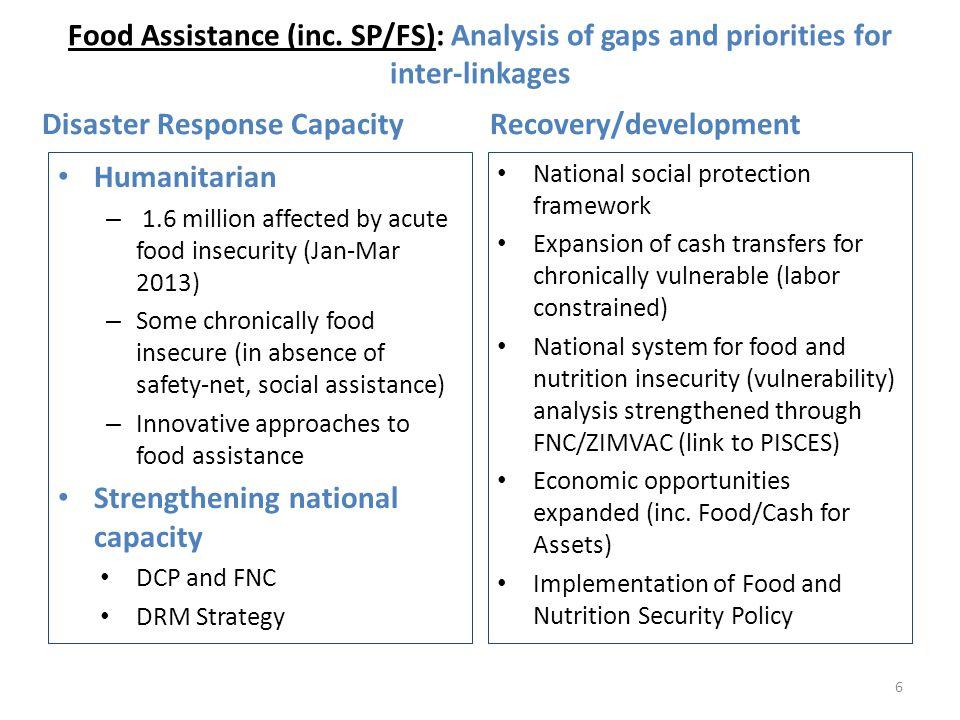 Food Assistance (inc.