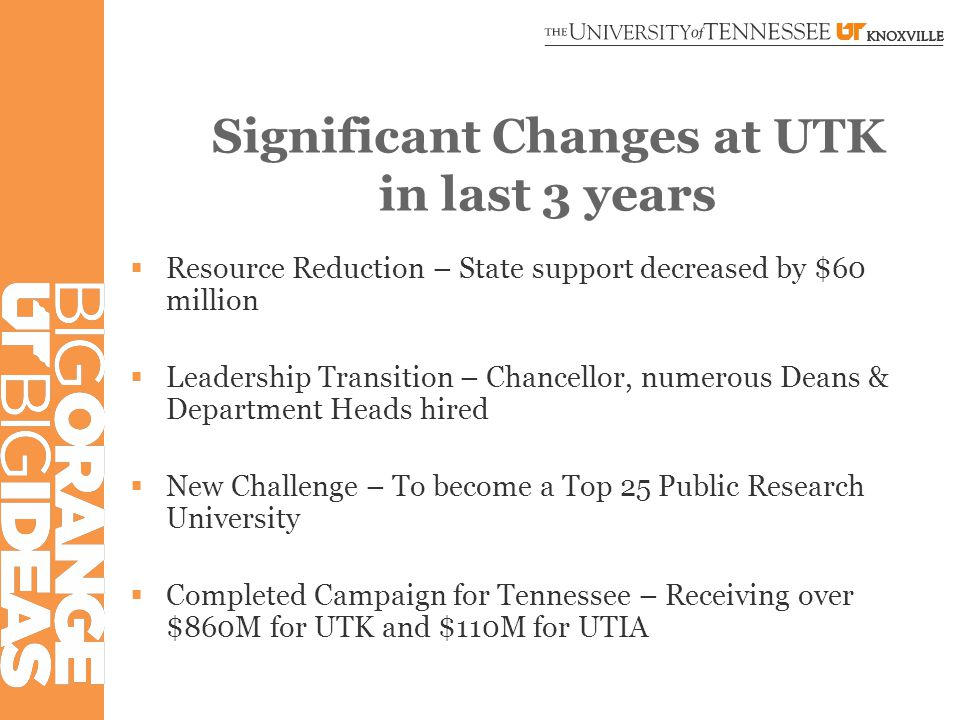 Significant Changes at UTK in last 3 years  Resource Reduction – State support decreased by $60 million  Leadership Transition – Chancellor, numerous Deans & Department Heads hired  New Challenge – To become a Top 25 Public Research University  Completed Campaign for Tennessee – Receiving over $860M for UTK and $110M for UTIA
