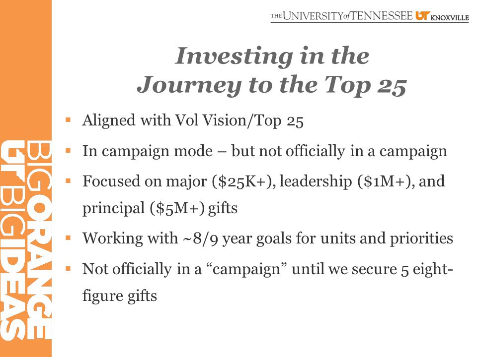 Investing in the Journey to the Top 25  Aligned with Vol Vision/Top 25  In campaign mode – but not officially in a campaign  Focused on major ($25K+), leadership ($1M+), and principal ($5M+) gifts  Working with ~8/9 year goals for units and priorities  Not officially in a campaign until we secure 5 eight- figure gifts