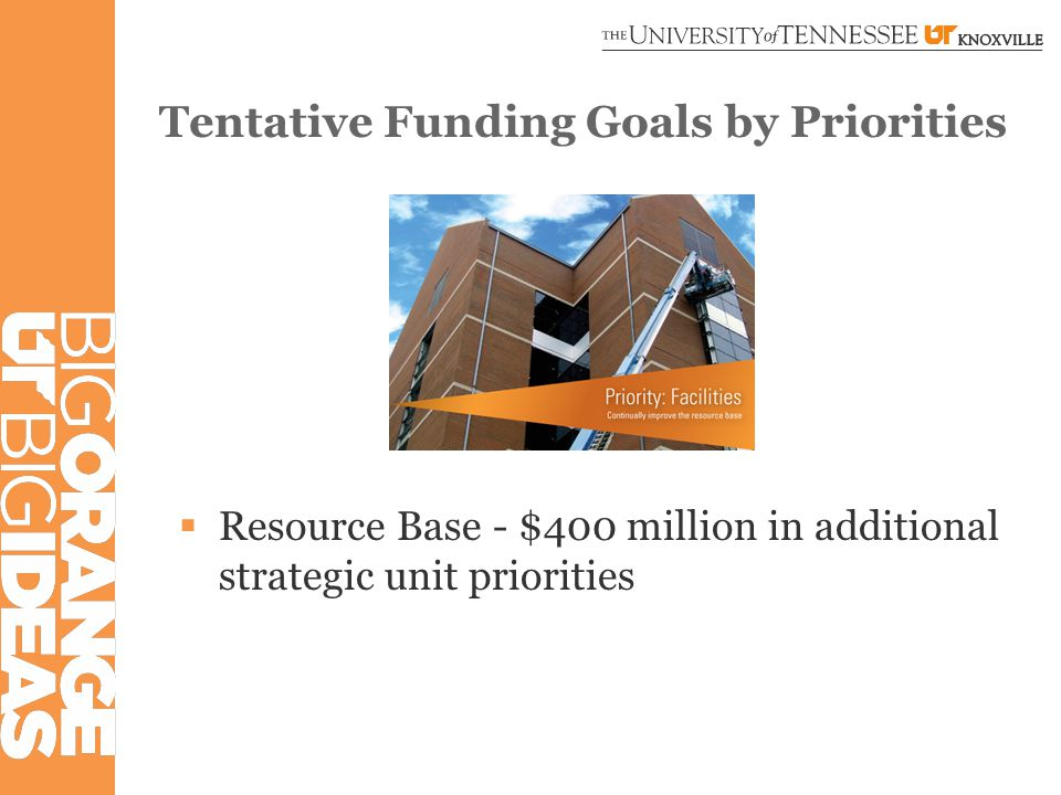 Tentative Funding Goals by Priorities  Resource Base - $400 million in additional strategic unit priorities