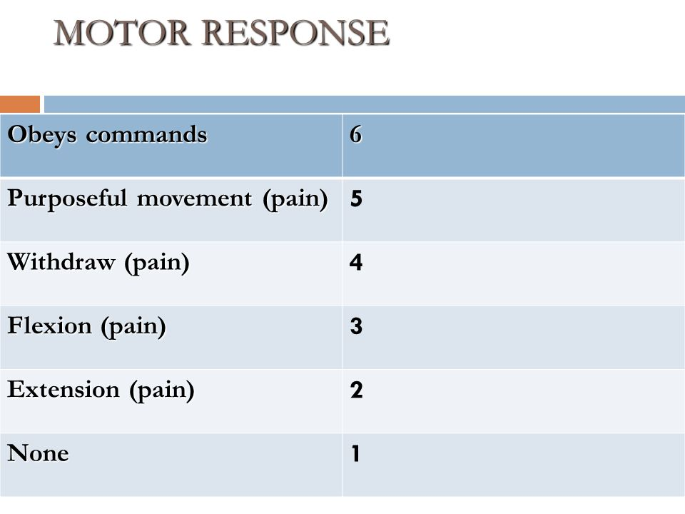 MOTOR RESPONSE Obeys commands 6 Purposeful movement (pain) 5 Withdraw (pain) 4 Flexion (pain) 3 Extension (pain) 2 None 1