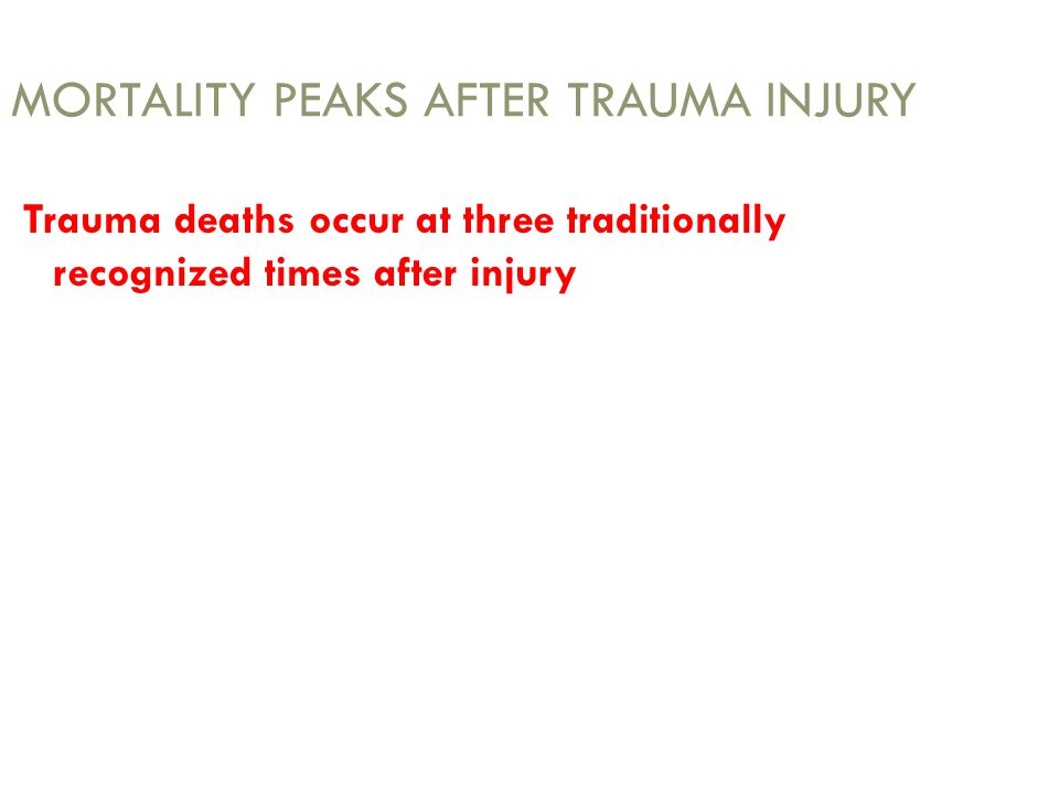 MORTALITY PEAKS AFTER TRAUMA INJURY Trauma deaths occur at three traditionally recognized times after injury