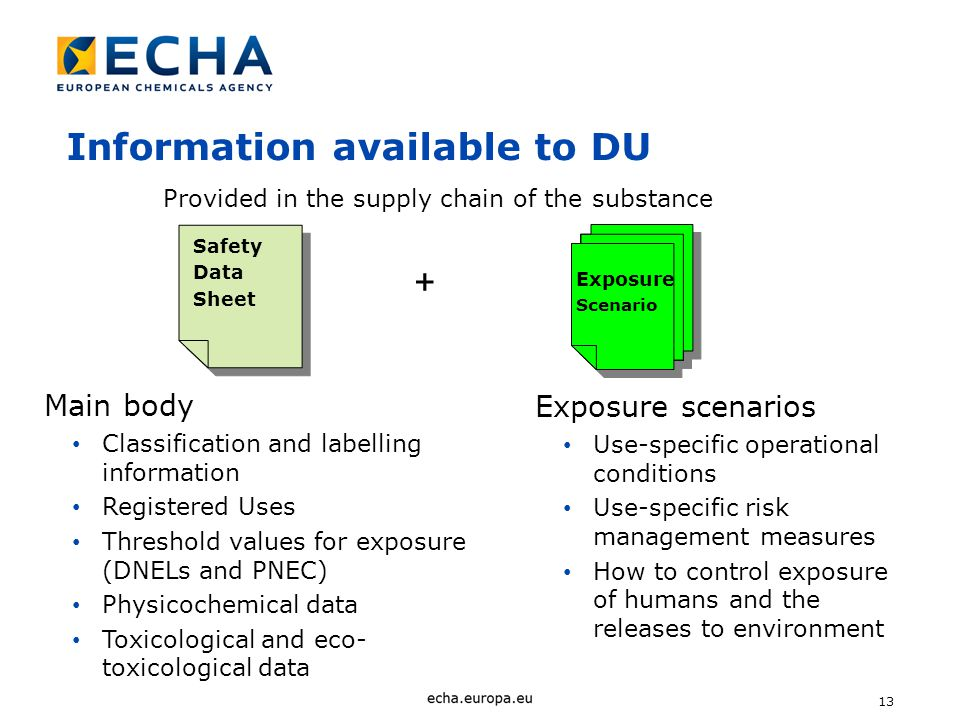 13 Information available to DU Main body Classification and labelling information Registered Uses Threshold values for exposure (DNELs and PNEC) Physicochemical data Toxicological and eco- toxicological data Exposure scenarios Use-specific operational conditions Use-specific risk management measures How to control exposure of humans and the releases to environment Safety Data Sheet Safety Data Sheet + Exposure Scenario Provided in the supply chain of the substance