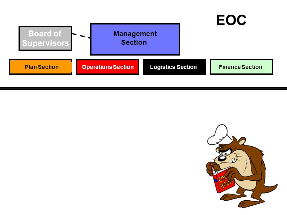 Operations Functions : Coordinates inter-agency response Receive, Evaluate and Respond to Requests for Assistance / Resources in accordance with the E