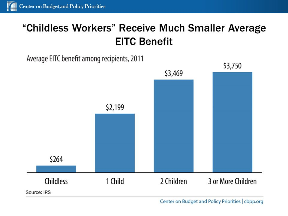 Center on Budget and Policy Priorities cbpp.org Childless Workers Receive Much Smaller Average EITC Benefit 3