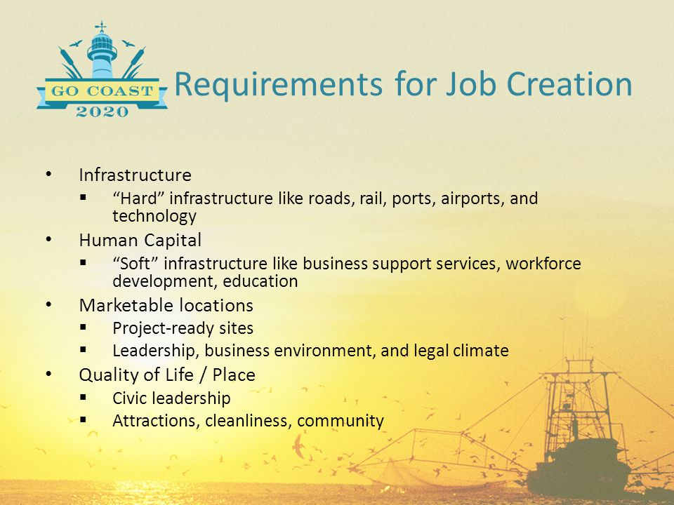 "Requirements for Job Creation Infrastructure  ""Hard"" infrastructure like roads, rail, ports, airports, and technology Human Capital  ""Soft"" infrastr"
