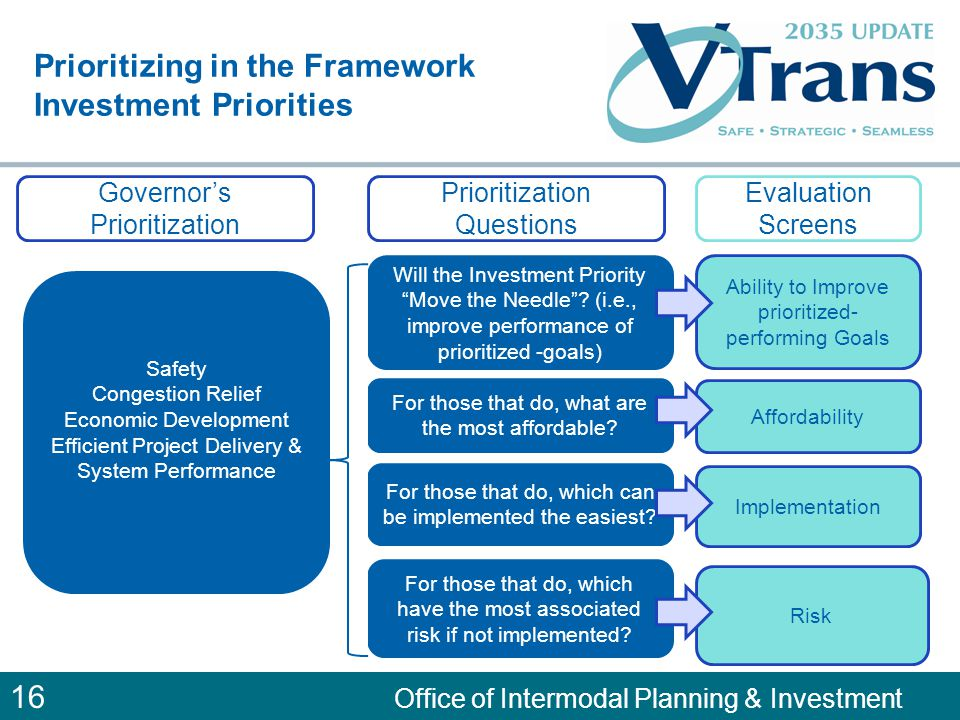 16 Office of Intermodal Planning & Investment Prioritizing in the Framework Investment Priorities Ability to Improve prioritized- performing Goals Wil