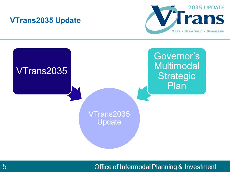 5 Office of Intermodal Planning & Investment VTrans2035 Update VTrans2035 Governor's Multimodal Strategic Plan