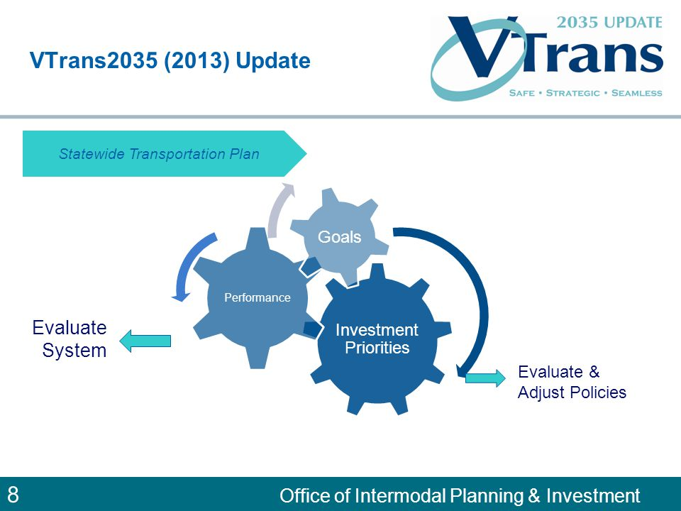 8 Office of Intermodal Planning & Investment VTrans2035 (2013) Update Evaluate System Investment Priorities Performance Goals Evaluate & Adjust Policies Statewide Transportation Plan