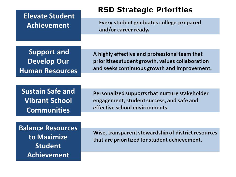 Personalized supports that nurture stakeholder engagement, student success, and safe and effective school environments.