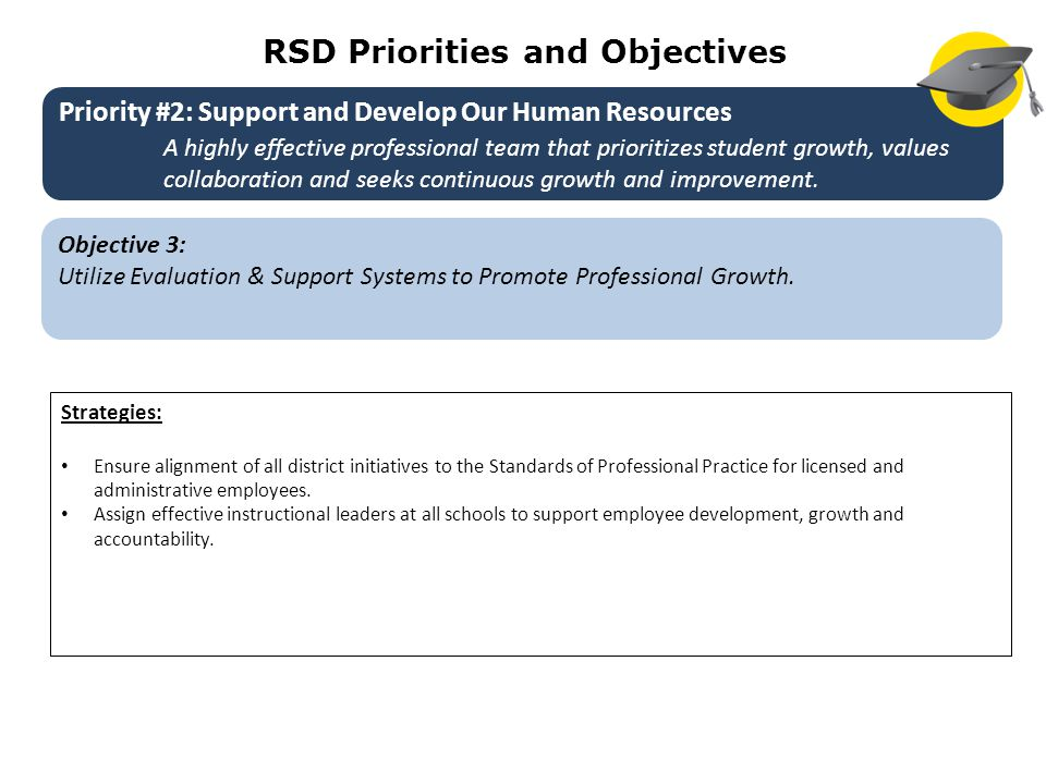 RSD Priorities and Objectives Objective 3: Utilize Evaluation & Support Systems to Promote Professional Growth.