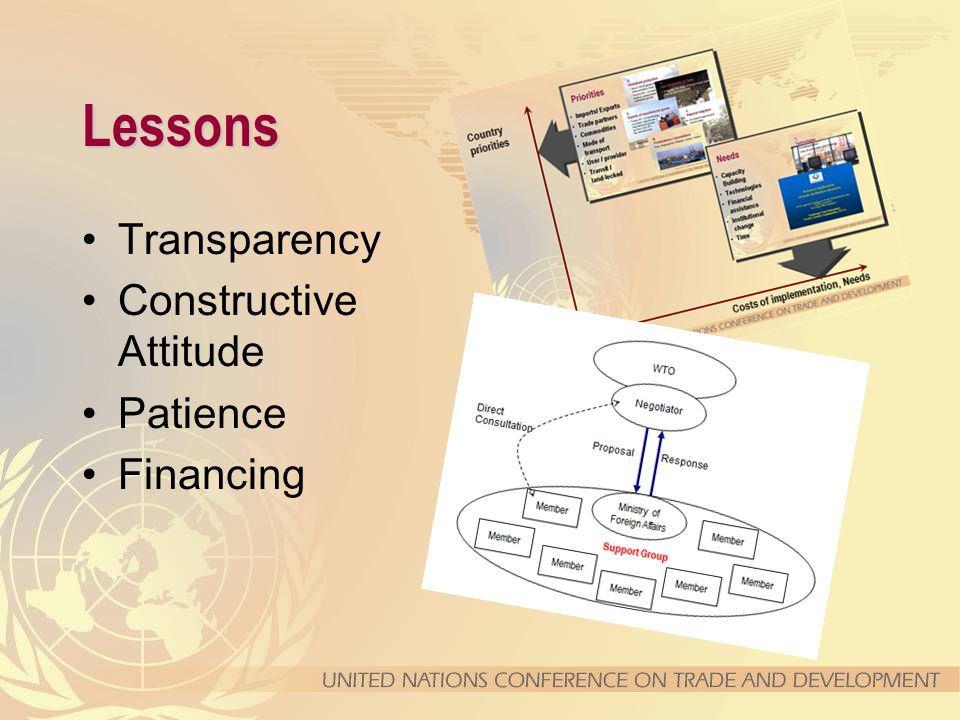 Lessons Transparency Constructive Attitude Patience Financing