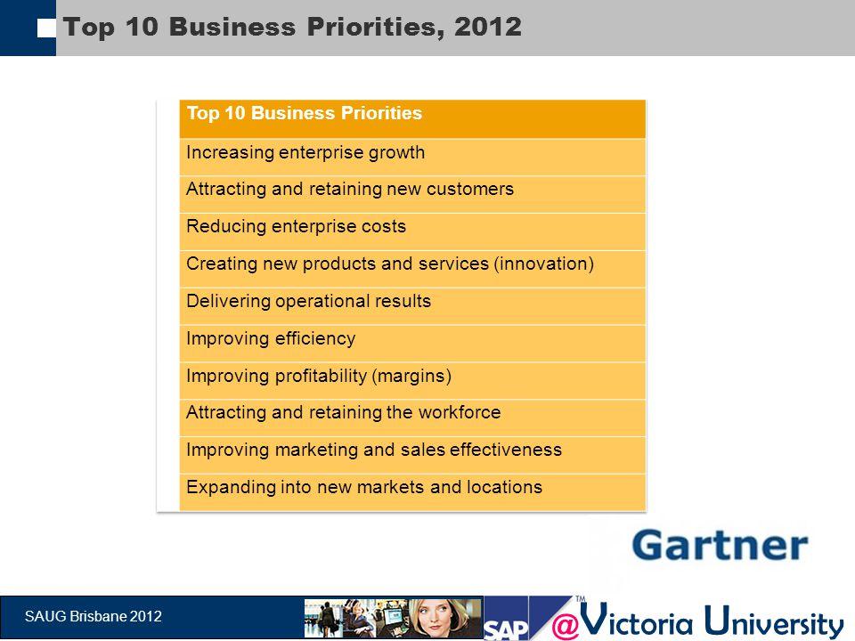 @ V ictoria U niversity SAUG Brisbane 2012 Top Technology Priorities of CIOs