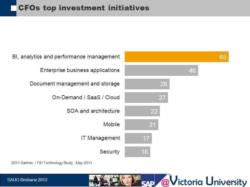 @ V ictoria U niversity SAUG Brisbane 2012 Top 10 CIO Business and Technology Priorities, 2012
