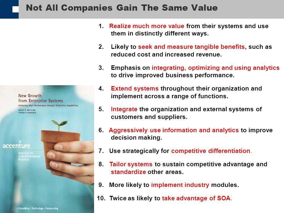 @ V ictoria U niversity SAUG Brisbane 2012 Top Technology Priorities of CIOs, Gartner 20112012