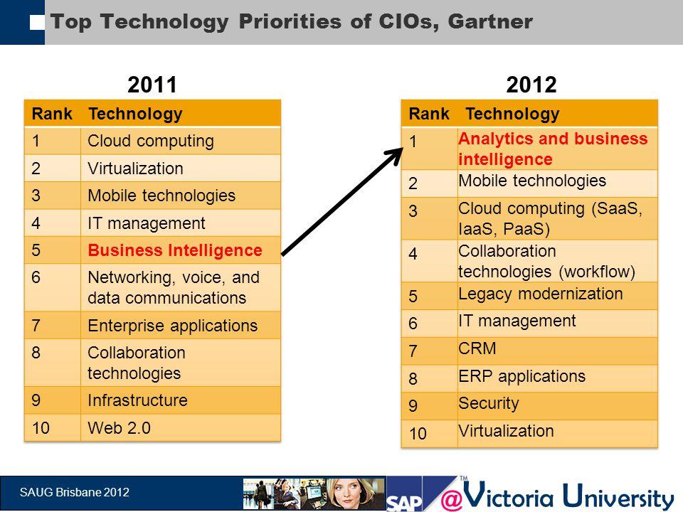 @ V ictoria U niversity SAUG Brisbane 2012 Recommendations Develop enterprise mobile strategy – BYOD.