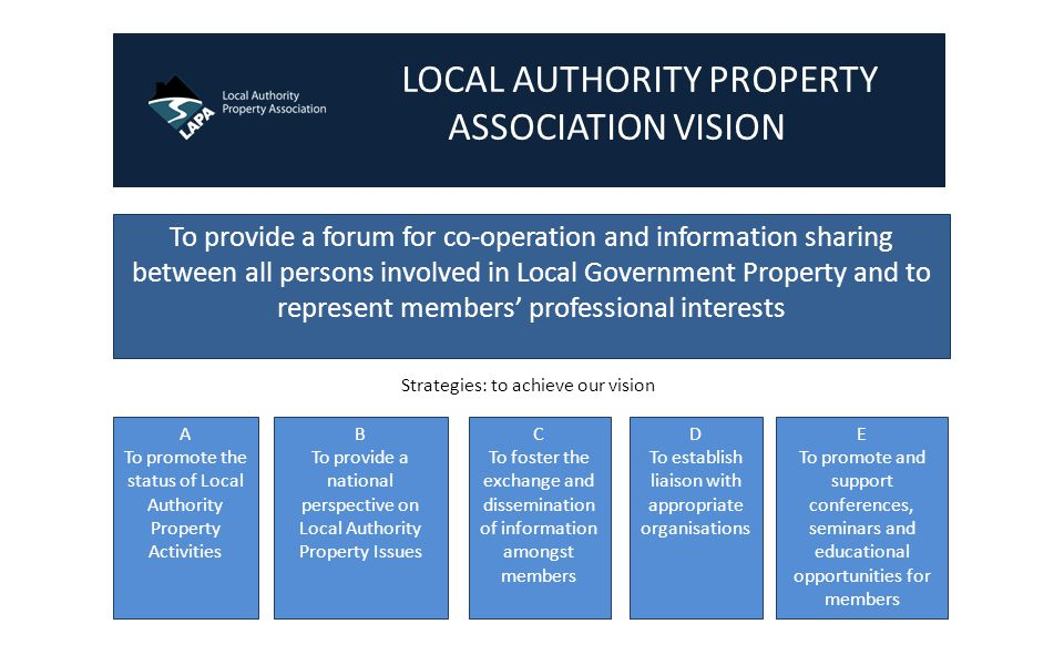 LOCAL AUTHORITY PROPERTY ASSOCIATION VISION To provide a forum for co-operation and information sharing between all persons involved in Local Government Property and to represent members' professional interests A To promote the status of Local Authority Property Activities B To provide a national perspective on Local Authority Property Issues C To foster the exchange and dissemination of information amongst members D To establish liaison with appropriate organisations E To promote and support conferences, seminars and educational opportunities for members Strategies: to achieve our vision