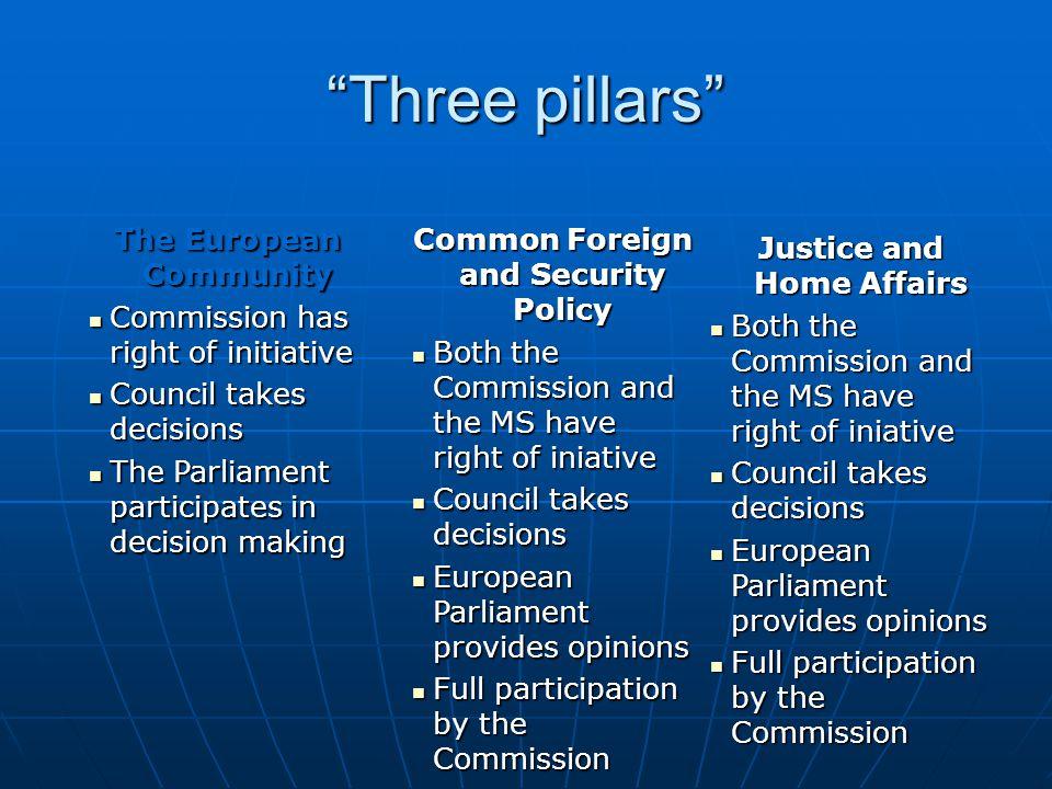 EU cooperation: added Value.