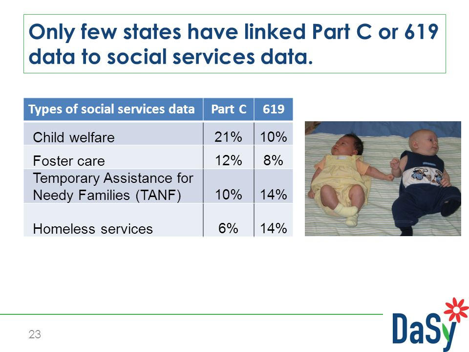 23 Only few states have linked Part C or 619 data to social services data.