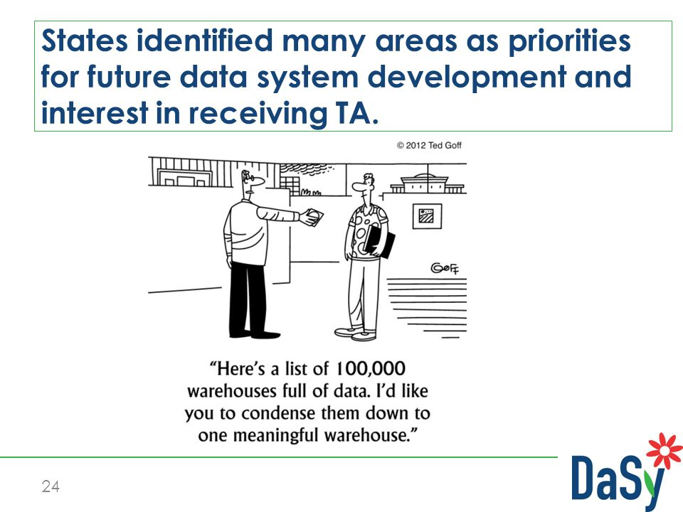 24 States identified many areas as priorities for future data system development and interest in receiving TA.