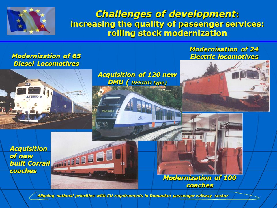 Modernization of 100 coaches Acquisition of new built Corrail coaches Acquisition of 120 new DMU ( DESIRO type) Modernization of 65 Diesel Locomotives Challenges of development : increasing the quality of passenger services: rolling stock modernization Modernisation of 24 Electric locomotives Aligning national priorities with EU requirements in Romanian passenger railway sector
