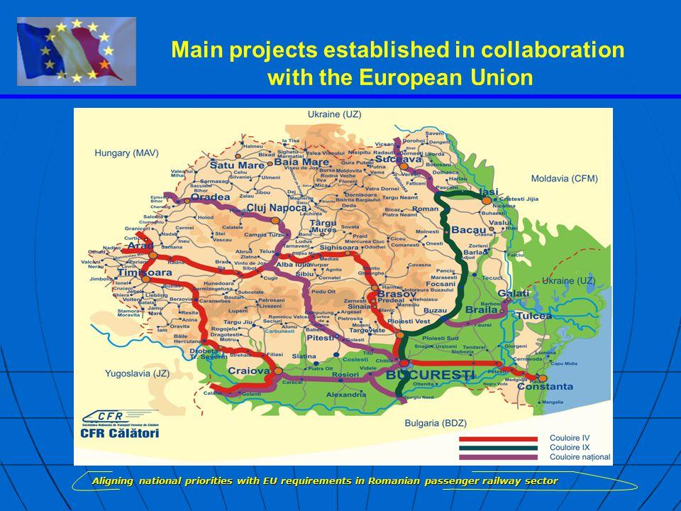 Romanian passenger railway transport in EU-25 space Romanian passenger railway transport in EU-25 space Aligning national priorities with EU requirements in Romanian passenger railway sector Passengers kilometers (2004) – (UIC statistics)