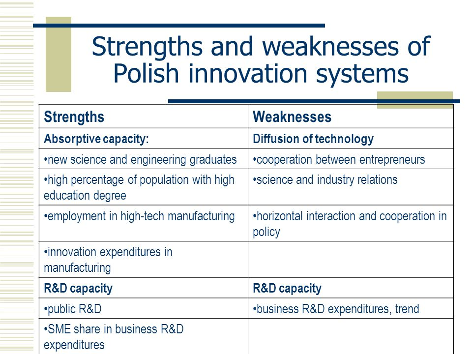 Strengths and weaknesses of Polish innovation systems StrengthsWeaknesses Absorptive capacity:Diffusion of technology new science and engineering graduatescooperation between entrepreneurs high percentage of population with high education degree science and industry relations employment in high-tech manufacturinghorizontal interaction and cooperation in policy innovation expenditures in manufacturing R&D capacity public R&Dbusiness R&D expenditures, trend SME share in business R&D expenditures