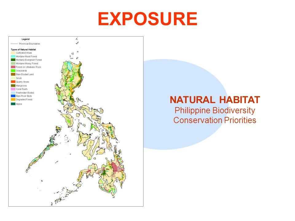 EXPOSURE NATURAL HABITAT Philippine Biodiversity Conservation Priorities
