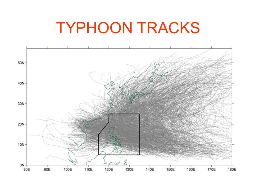 TYPHOON TRACKS