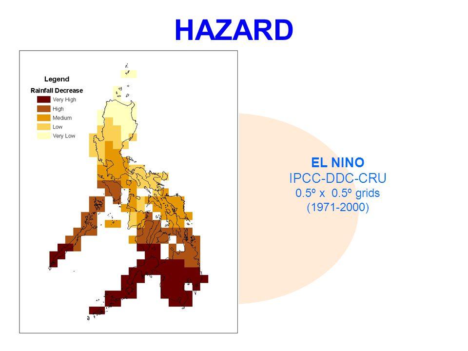 HAZARD EL NINO IPCC-DDC-CRU 0.5º x 0.5º grids (1971-2000)