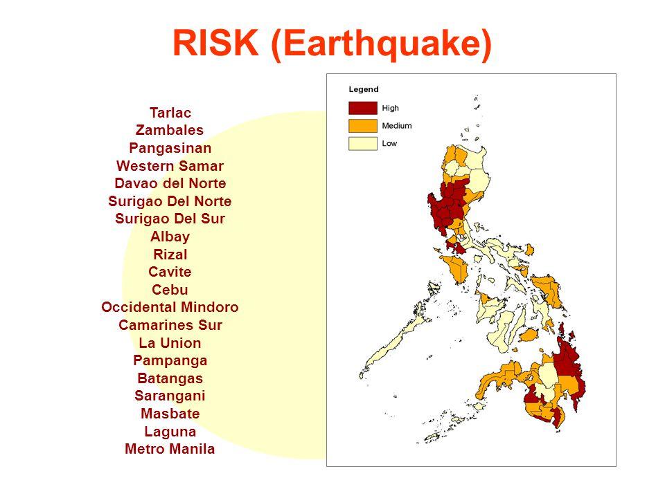 RISK (Earthquake) Tarlac Zambales Pangasinan Western Samar Davao del Norte Surigao Del Norte Surigao Del Sur Albay Rizal Cavite Cebu Occidental Mindoro Camarines Sur La Union Pampanga Batangas Sarangani Masbate Laguna Metro Manila