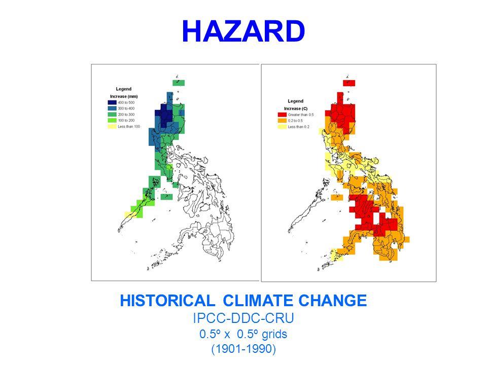 HAZARD HISTORICAL CLIMATE CHANGE IPCC-DDC-CRU 0.5º x 0.5º grids (1901-1990)