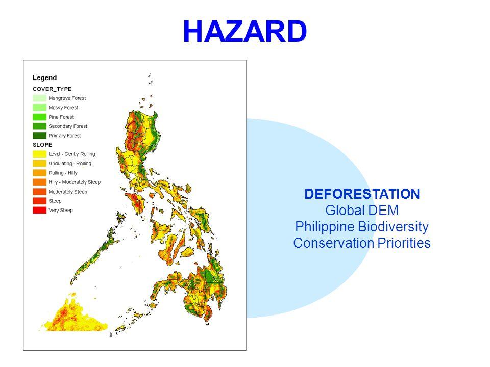 HAZARD DEFORESTATION Global DEM Philippine Biodiversity Conservation Priorities