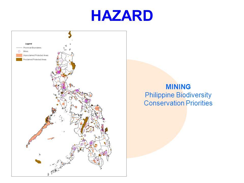 HAZARD MINING Philippine Biodiversity Conservation Priorities