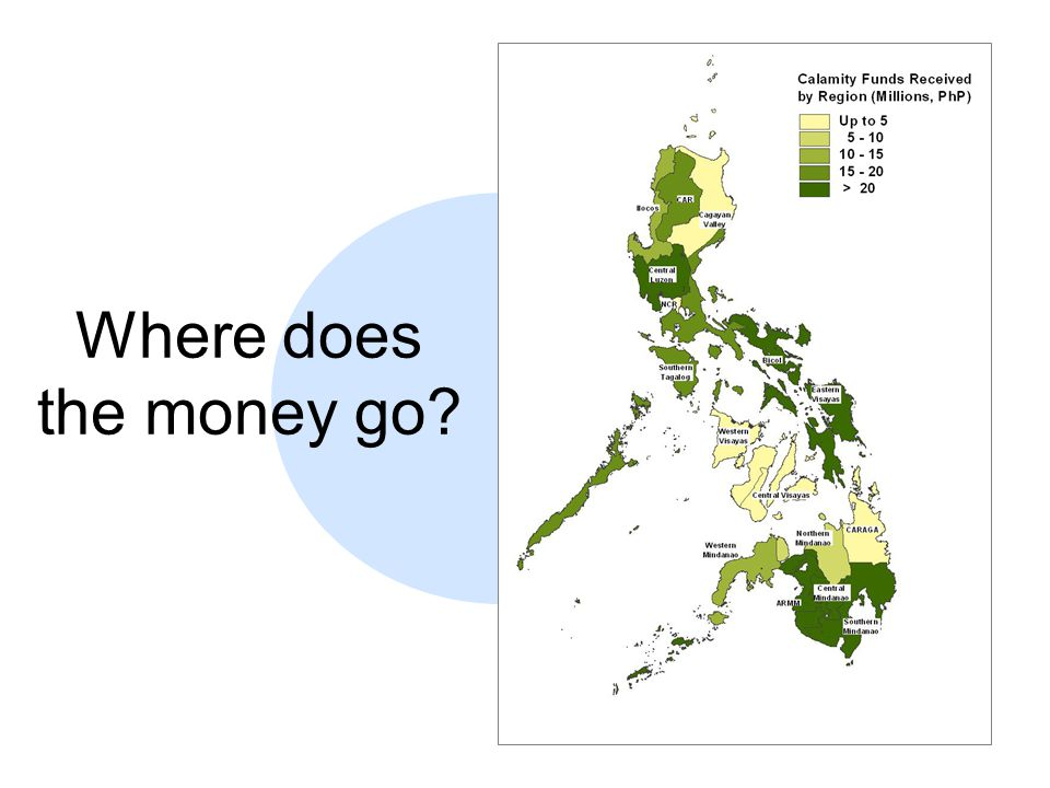RISK (Rainfall Change) Albay Pampanga Ifugao Rizal Cavite Sorsogon Laguna Biliran Batangas Pangasinan Masbate Metro Manila Tarlac Nueva Ecija Northern Samar Aklan Capiz La Union Western Samar Romblon