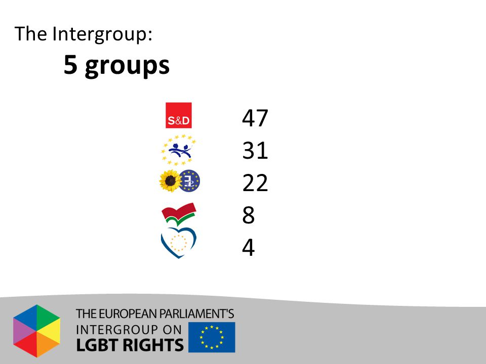 47 31 22 8 4 The Intergroup: 5 groups