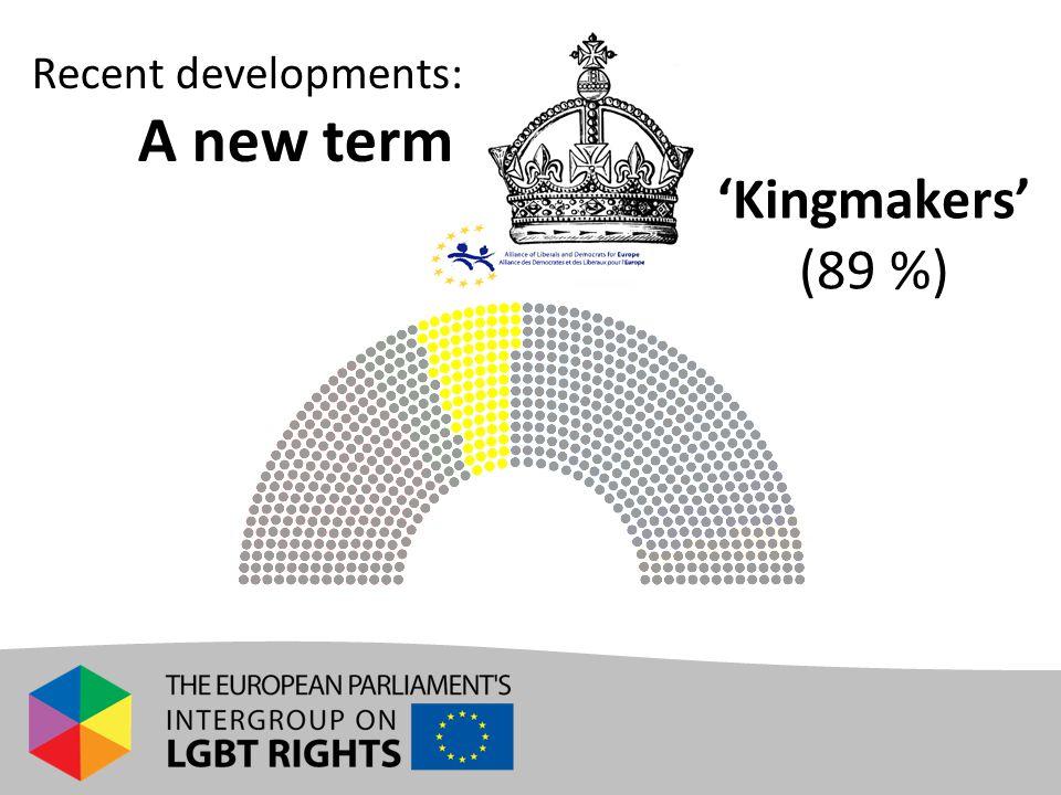 Recent developments: A new term 'Kingmakers' (89 %)