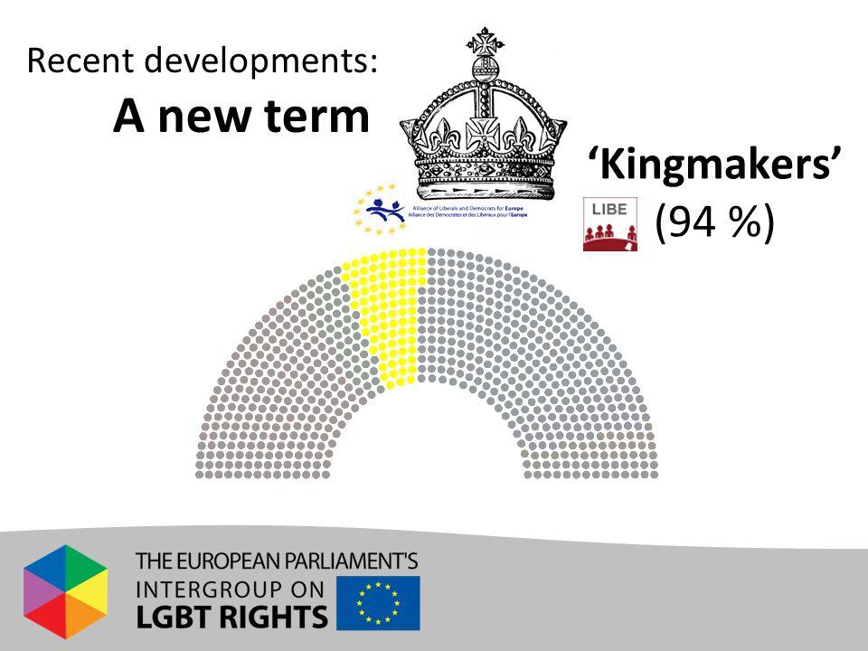 Recent developments: A new term 'Kingmakers' (94 %)