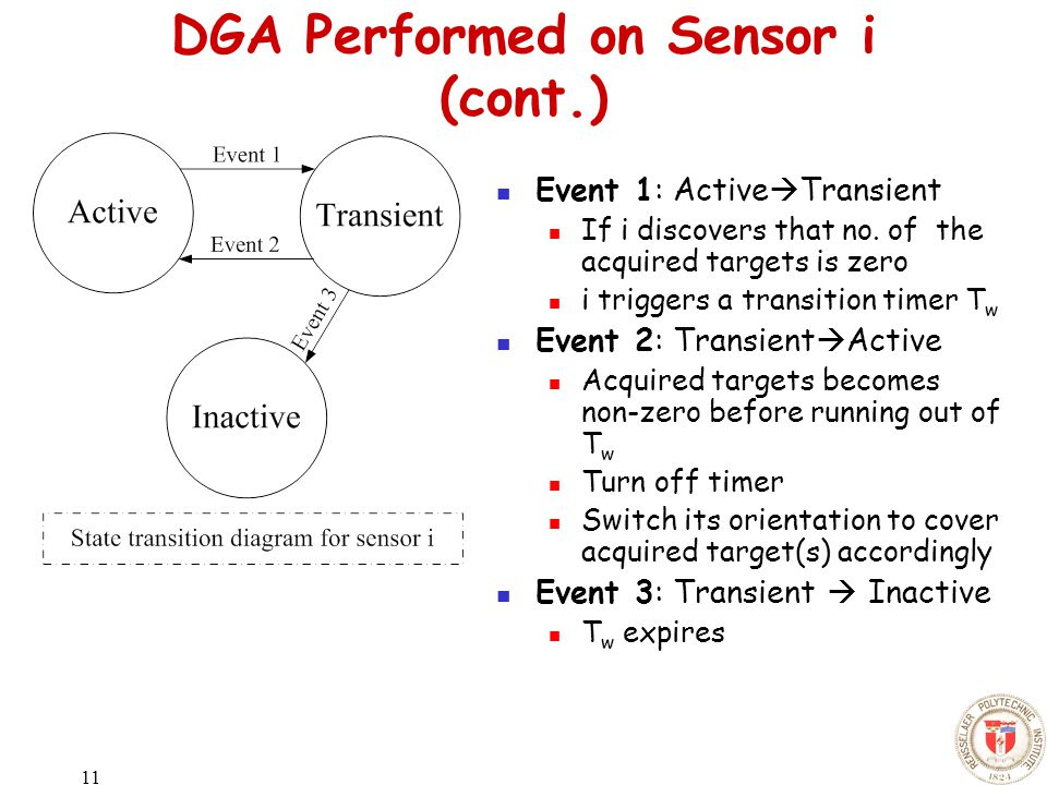 11 DGA Performed on Sensor i (cont.) Event 1: Active  Transient If i discovers that no.
