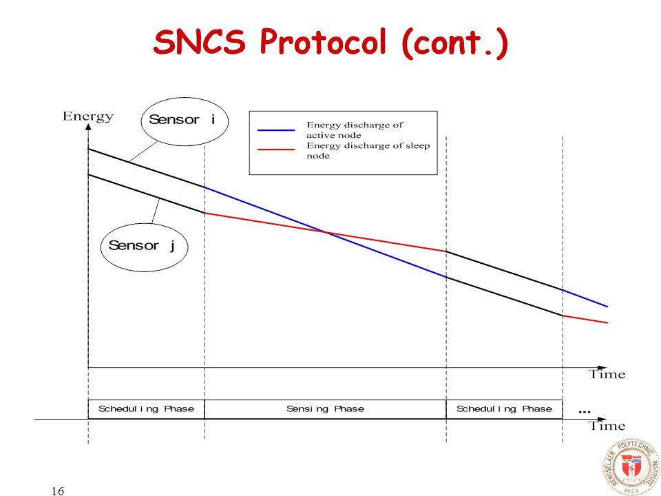 16 SNCS Protocol (cont.)