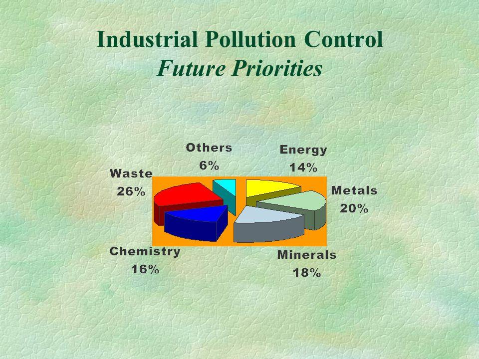 Industrial Pollution Control Future Priorities