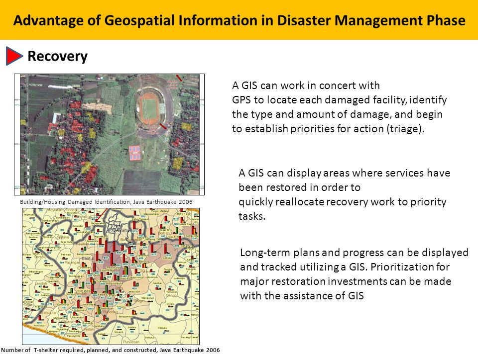 Advantage of Geospatial Information in Disaster Management Phase Recovery A GIS can work in concert with GPS to locate each damaged facility, identify the type and amount of damage, and begin to establish priorities for action (triage).
