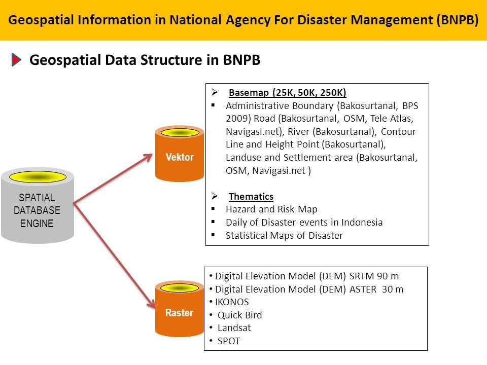 Geospatial Information in National Agency For Disaster Management (BNPB) Geospatial Data Structure in BNPB SPATIAL DATABASE ENGINE Vektor Raster  Basemap (25K, 50K, 250K)  Administrative Boundary (Bakosurtanal, BPS 2009) Road (Bakosurtanal, OSM, Tele Atlas, Navigasi.net), River (Bakosurtanal), Contour Line and Height Point (Bakosurtanal), Landuse and Settlement area (Bakosurtanal, OSM, Navigasi.net )  Thematics  Hazard and Risk Map  Daily of Disaster events in Indonesia  Statistical Maps of Disaster Digital Elevation Model (DEM) SRTM 90 m Digital Elevation Model (DEM) ASTER 30 m IKONOS Quick Bird Landsat SPOT